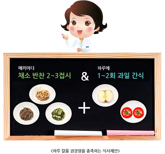 하루 칼륨 권장량을 충족하는 식사제안