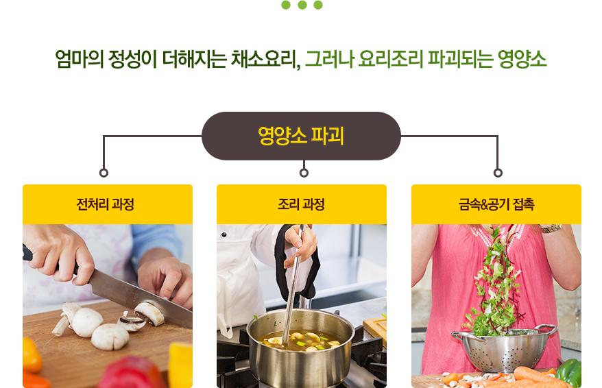 엄마의 정성이 더해지는 채소요리, 그러나 요리조리 파괴되는 영양소 (전처리과정, 조리과정, 금속과 공기접촉)