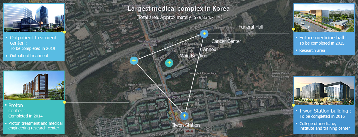 Largest medical complex in Korea